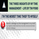 3I of Time Management Life by Tim Pond 250 x 250